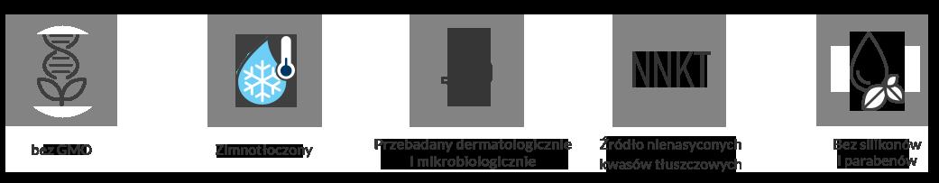 Kosmetyczne oleje Labioskin